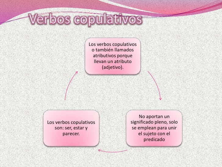 Consuelo es guapa.El verbo es une el sujeto, Consuelo, con una característica deConsuelo, que es guapaLa pelota está rot...