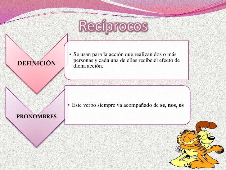  Los verbos recíprocos sólo se conjugan en las tres  personas del plural; jamás en singular. Ejemplos: Pedro y yo nos s...