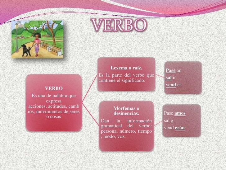 Clasificación del verbo Slide 2