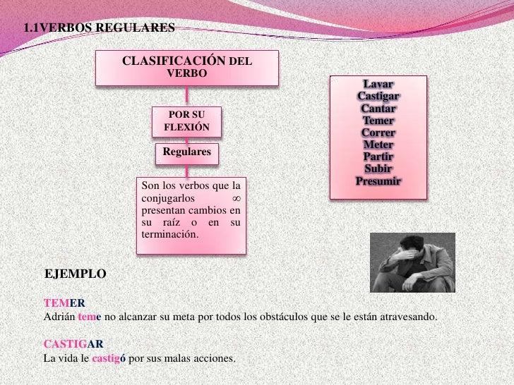 1.1VERBOS REGULARES                   CLASIFICACIÓN DEL                            VERBO                                  ...