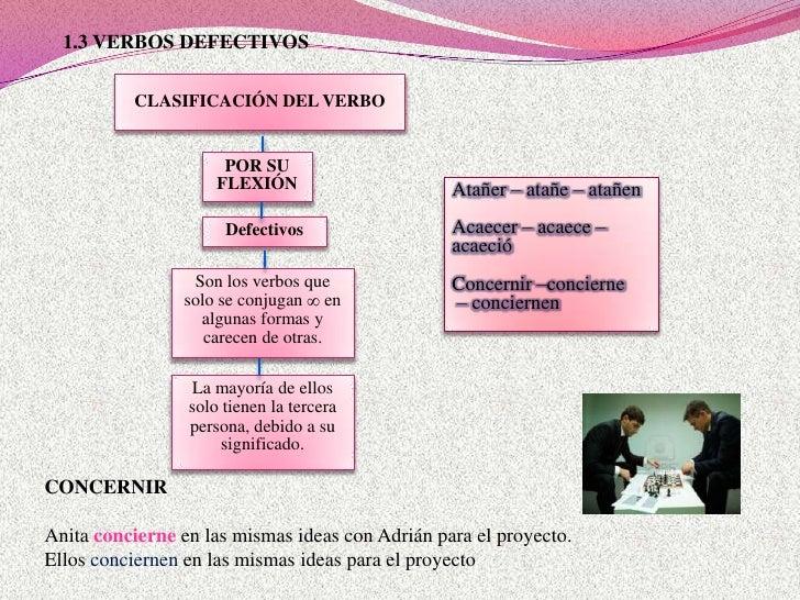 1.3 VERBOS DEFECTIVOS          CLASIFICACIÓN DEL VERBO                      POR SU                     FLEXIÓN            ...