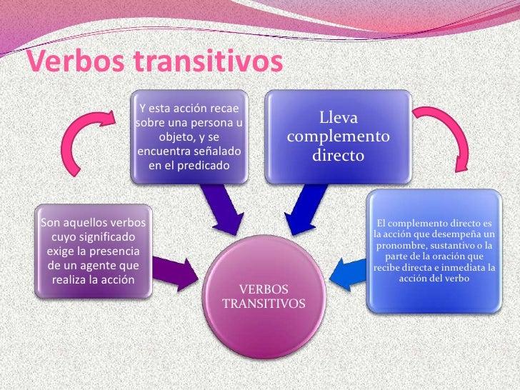 Verbos transitivos   Lleve mi dinero al banco   Ellos lavaron con esmero los pisos Los dos verbos anteriores (lleve,   ...