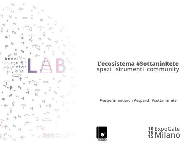L'ecosistema #SottaninRete spazi strumenti community ! ! ! @esperimentiarch #esparch #sottaninrete 10 10 15 ! ExpoGate Mil...