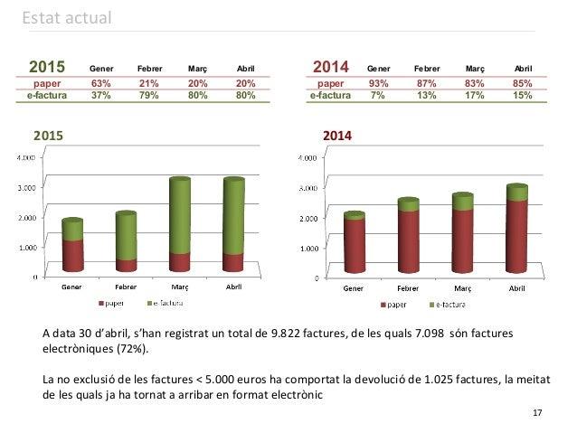 18 Intervenció General intervenciogf@diba.cat