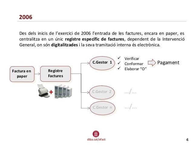 diba.cat/efact 44 2006 Des dels inicis de l'exercici de 2006 l'entrada de les factures, encara en paper, es centralitza en...