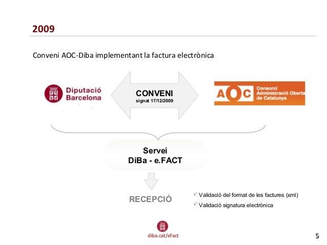 diba.cat/efact 55 Conveni AOC-Diba implementant la factura electrònica 2009  Validació del format de les factures (xml) ...