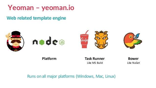 how to make a webinar on mac