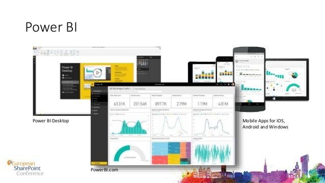 Power BI Power BI Desktop PowerBI.com Mobile Apps for iOS, Android and Windows