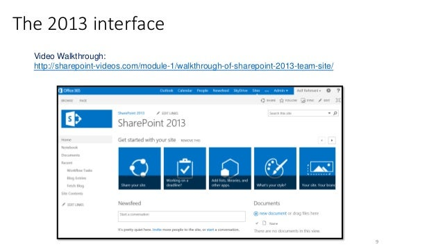 power user guide to sharepoint 2013 and sharepoint online rh slideshare net sharepoint 2013 user manual pdf sharepoint 2013 end user guide pdf