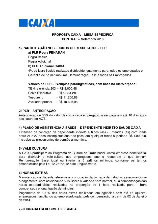 PROPOSTA CAIXA – MESA ESPECÍFICA CONTRAF – Setembro/2013 1) PARTICIPAÇÃO NOS LUCROS OU RESULTADOS - PLR a) PLR Regra FENAB...