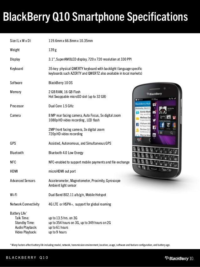 Especificaciones del blackberry q10