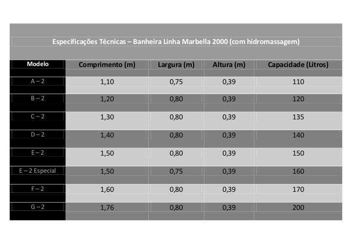 Especificações Técnicas – Banheira Linha Marbella 2000 (com hidromassagem)  Modelo           Comprimento (m)         Largu...