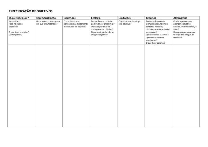 ESPECIFICAÇÃO DE OBJETIVOSO que você quer  Contextualização Evidências  Ecologia . d3242af9e9