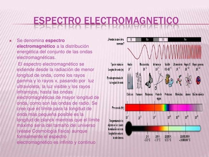 ESPECTRO ELECTROMAGNETICO<br />Se denomina espectro electromagnético a la distribución energética del conjunto de las onda...