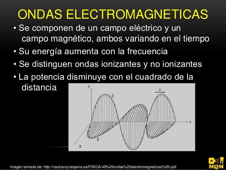 Espectro electromanetico Slide 2