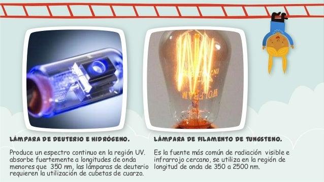 lampara espectrofotometro lampara lampara espectrofotometro espectrofotometro espectrofotometro lampara 0nw8OPXk