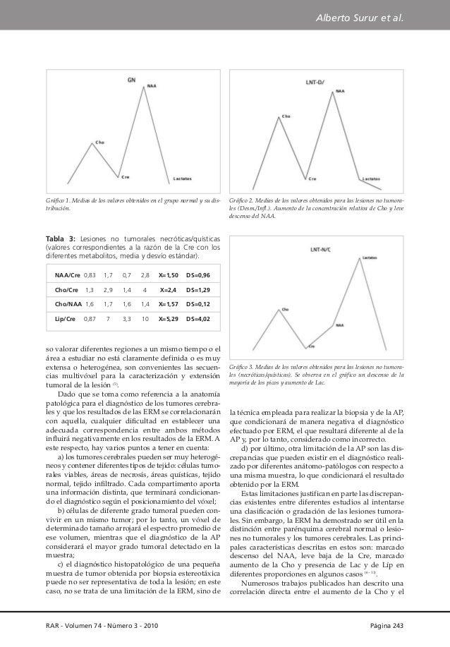 Alberto Surur et al.  Gráfico 1. Medias de los valores obtenidos en el grupo normal y su distribución.  Gráfico 2. Medias ...