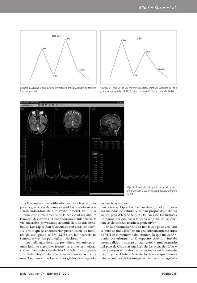 Alberto Surur et al.  Gráfico 4. Medias de los valores obtenidos para las lesiones no tumorales (con gliosis).  Gráfico 5....