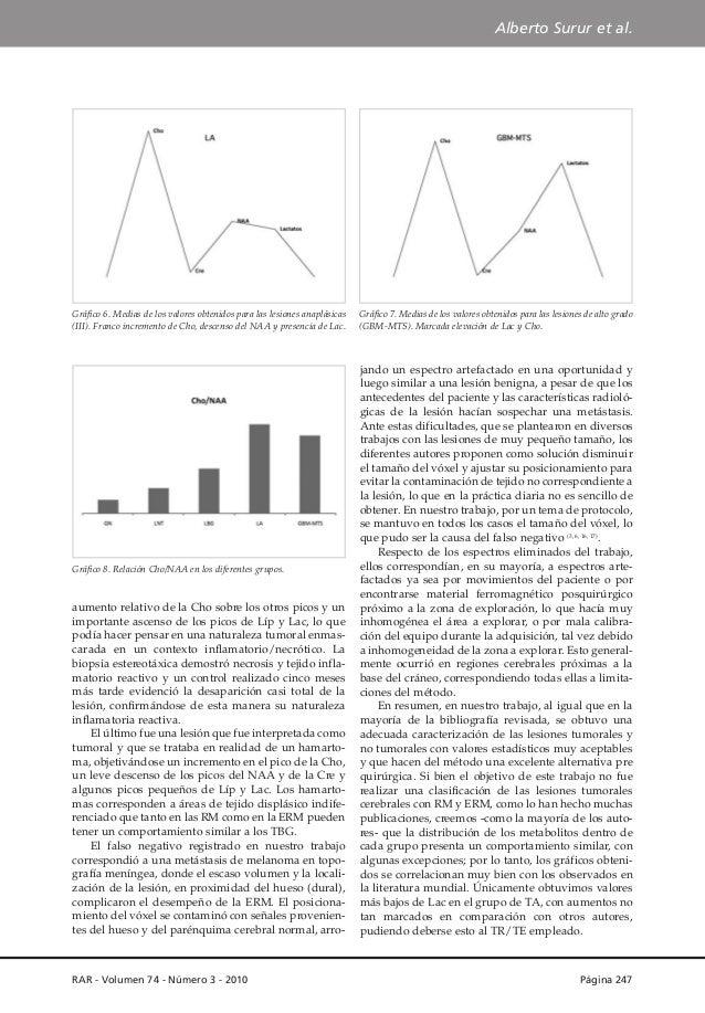 Alberto Surur et al.  Gráfico 6. Medias de los valores obtenidos para las lesiones anaplásicas (III). Franco incremento de...