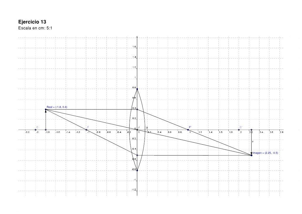 Ejercicio 13Escala en cm: 5:1               Real = (−1.8, 0.4)         C                          F   J   g   F'   C'     ...