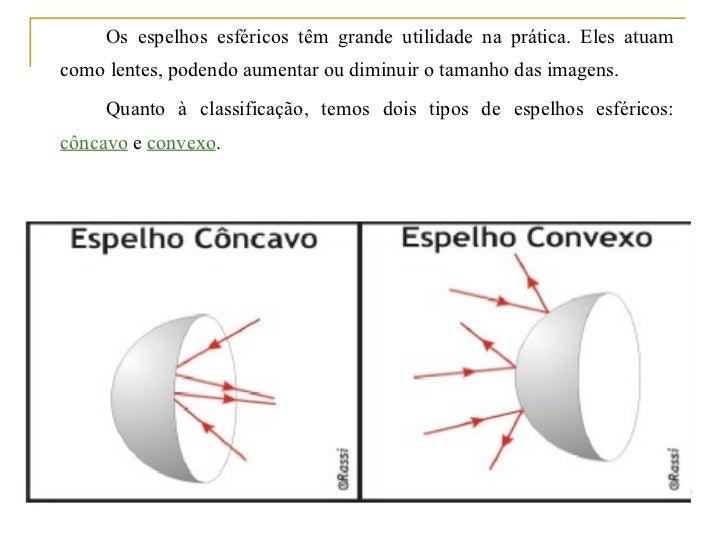 Espelhos Esféricos Slide 3