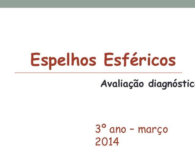 Espelhos Esféricos 3º ano – março 2014 Avaliação diagnóstica