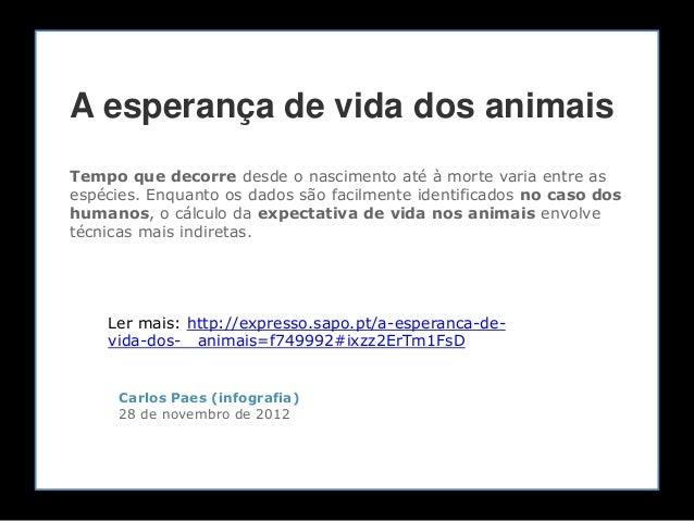 A esperança de vida dos animaisTempo que decorre desde o nascimento até à morte varia entre asespécies. Enquanto os dados ...