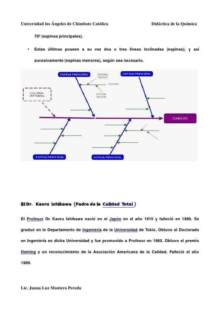 Diagrama causa - efecto