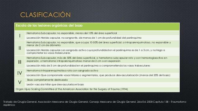 CLASIFICACIÓN Escala de las lesiones orgánicas del bazo I Hematoma Subcapsular, no expansible, menos del 10% del área supe...