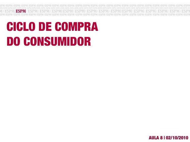 CICLO DE COMPRA DO CONSUMIDOR AULA 8 | 02/10/2010