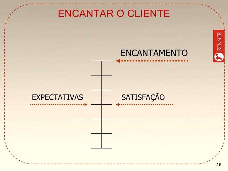 ENCANTAR O CLIENTE ENCANTAMENTO SATISFAÇÃO EXPECTATIVAS