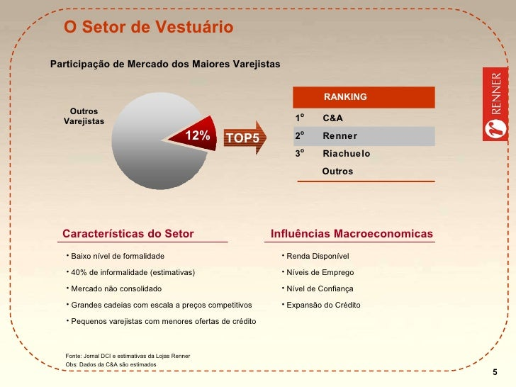 O Setor de Vestuário <ul><li>Renda Disponível </li></ul><ul><li>Níveis de Emprego </li></ul><ul><li>Nível de Confiança </l...