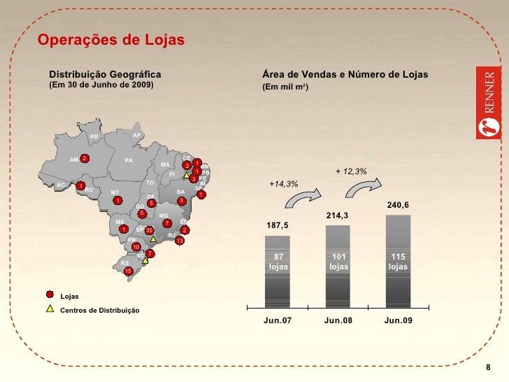 +14,3% + 12,3% Operações de Lojas Distribuição Geográfica (Em 30 de Junho de 2009) Área de Vendas e Número de Lojas (Em mi...
