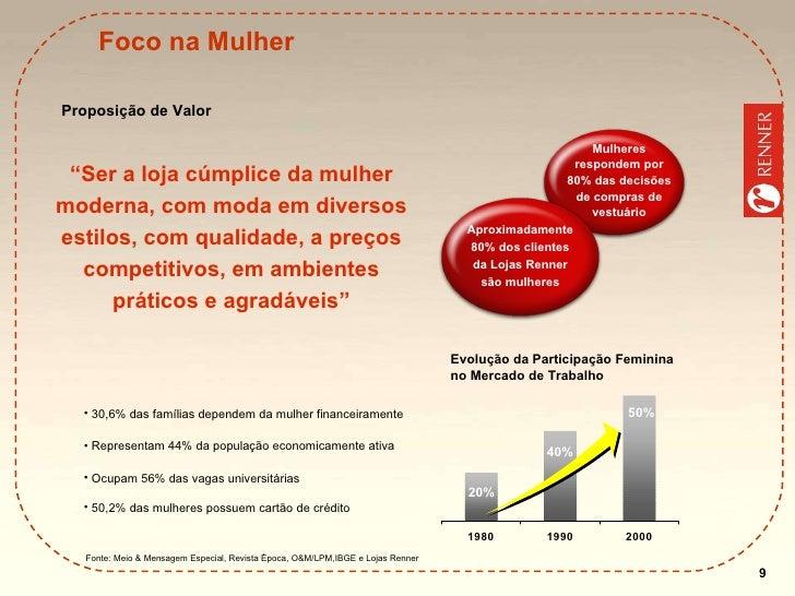 Foco na Mulher Fonte: Meio & Mensagem Especial, Revista Época, O&M/LPM,IBGE e Lojas Renner <ul><li>30,6% das famílias depe...