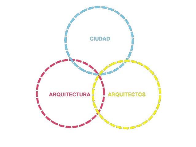 Es posible que sociedad y arquitectura sean compatibles - Sociedad de arquitectos ...