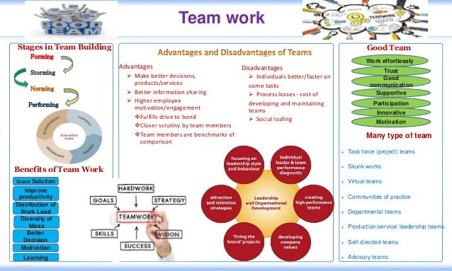 team work poster presentation pavaruban