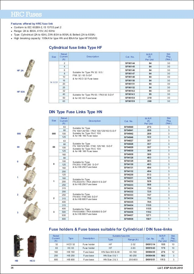 House Wiring Cables Price List - Wiring Library • Ahotel.co