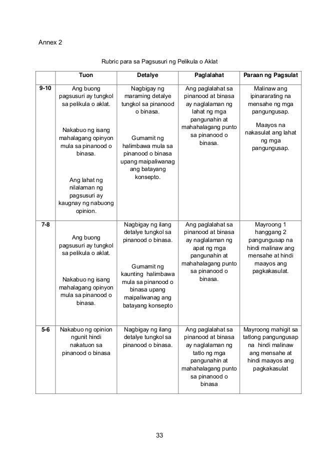 Annex 2 Rubric para sa Pagsusuri ng Pelikula o Aklat Tuon Detalye Paglalahat Paraan ng Pagsulat 9-10 Ang buong pagsusuri a...