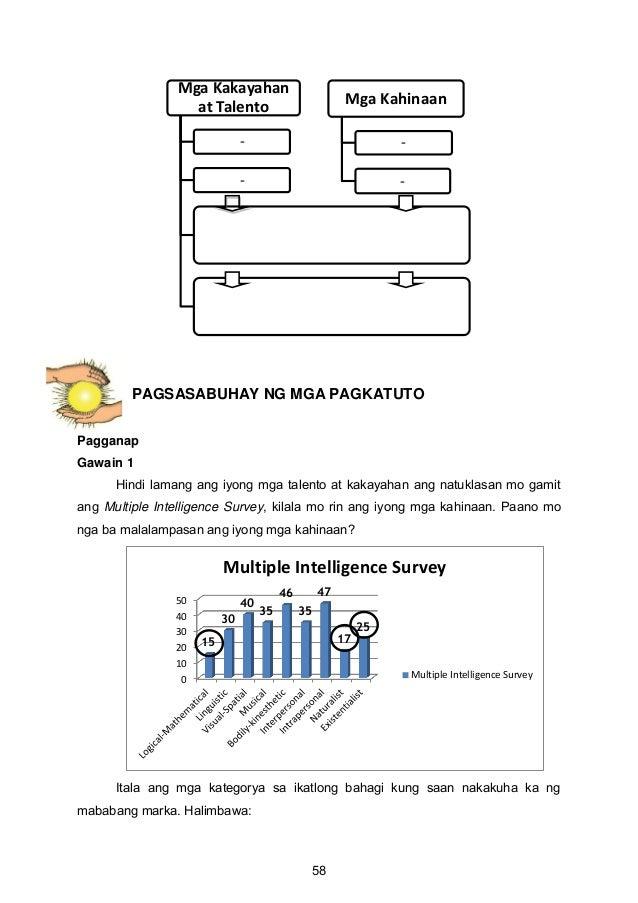0 10 20 30 40 50 15 30 40 35 46 35 47 17 25 Multiple Intelligence Survey Multiple Intelligence Survey PAGSASABUHAY NG MGA ...