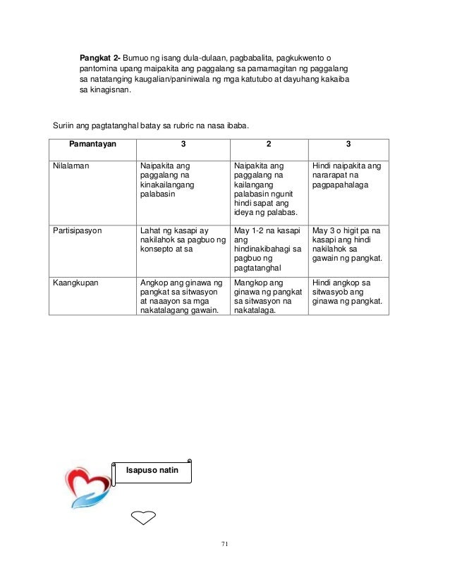 research paper tungkol sa dula Filipino research paper 29 pages  13 upang lalong madagdagan ang kaalaman ng mga mananaliksik ay nag-interbyu sila ng isang dalubhasa tungkol sa nasabing paksa .