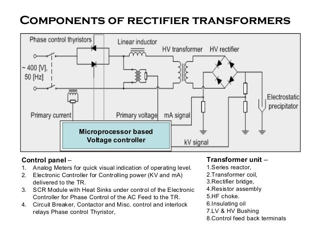 335025659753973172 also 85773 Build A Simple Single Ended Tube  lifier furthermore Gestion De Contenu De Lentreprise also Planartransformator as well Ward Leonard Method Of Speed Control Or Armature Voltage Control. on electronic transformer