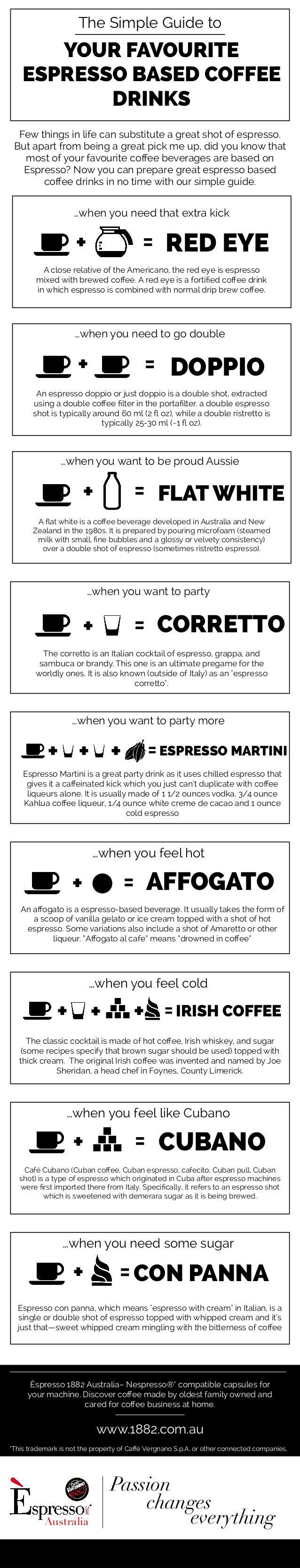 YOUR FAVOURITE ESPRESSO BASED COFFEE DRINKS The Simple Guide to Few things in life can substitute a great shot of espresso...