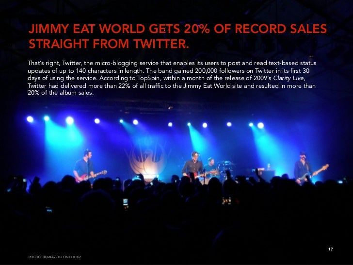 JIMMY EAT WORLD GETS 20% OF RECORD SALES STRAIGHT FROM TWITTER. That's right, Twitter, the micro-blogging service that ena...