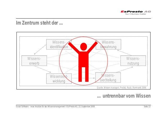 Social Software – neue Ansätze für das Wissensmanagement © EsPresto AG, 22. September 2008 Seite 13 Im Zentrum steht der …...