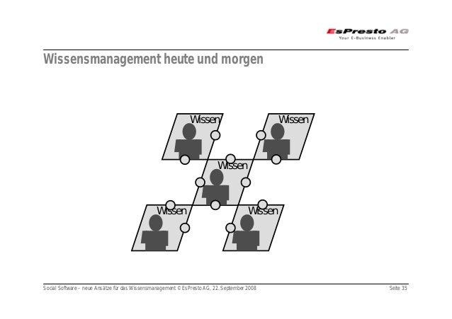 Social Software – neue Ansätze für das Wissensmanagement © EsPresto AG, 22. September 2008 Seite 35 Wissensmanagement heut...