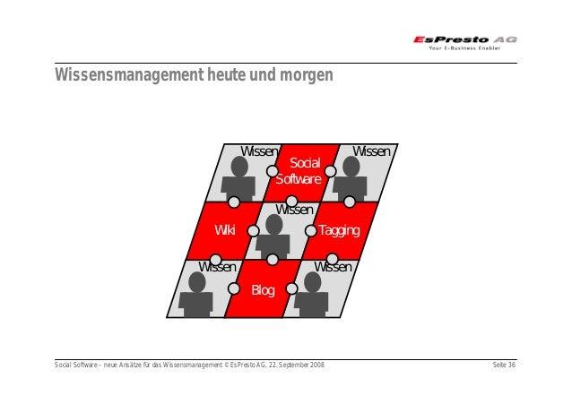 Social Software – neue Ansätze für das Wissensmanagement © EsPresto AG, 22. September 2008 Seite 36 Wissensmanagement heut...