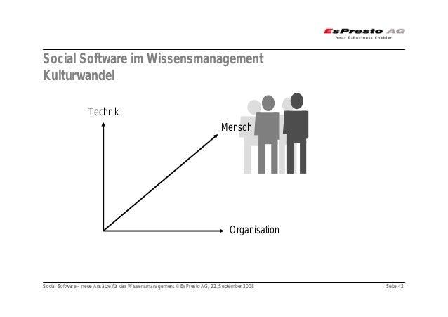 Social Software – neue Ansätze für das Wissensmanagement © EsPresto AG, 22. September 2008 Seite 42 Social Software im Wis...