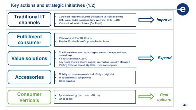 """strategic goals for haier group At haier and lenovo, chinese-style open innovation  but for the twenty-four chinese companies in the group, the number was less than half  haier's strategic goal is to achieve """"zero ."""