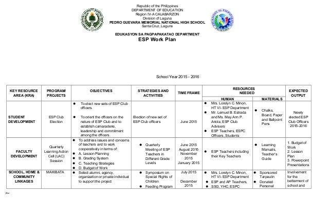 Esp Workplan 2015 2016. School Year 2015   2016 KEY RESOURCE AREA (KRA)  PROGRAM/ PROJECTS OBJECTIVES STRATEGIES ...