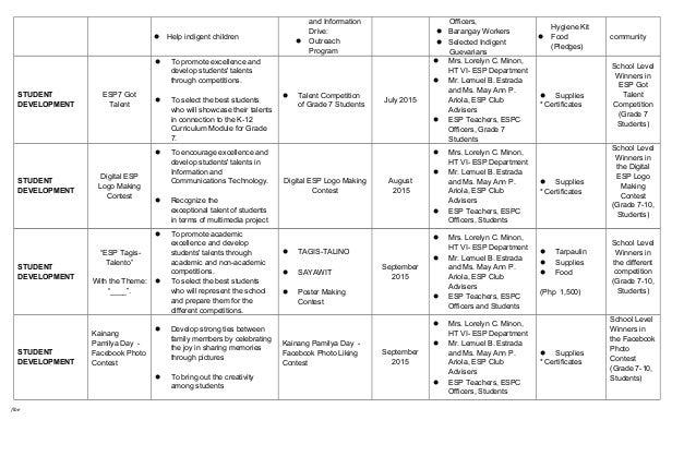 Esp Workplan